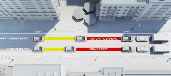 How Toyota's Safety Sense is Revolutionising Driving